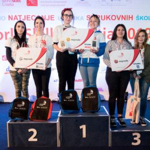 WorldSkills Croatia 2019.