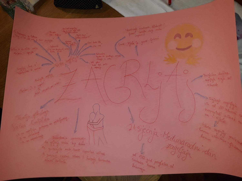 3 Socioloski eksperiment - zagrljaj - plakat